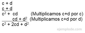 Cuadrado de la suma de dos cantidades