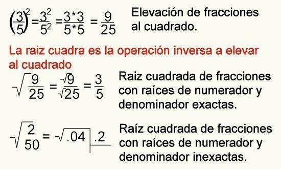 Ejemplo de Raíz cuadrada de fracciones