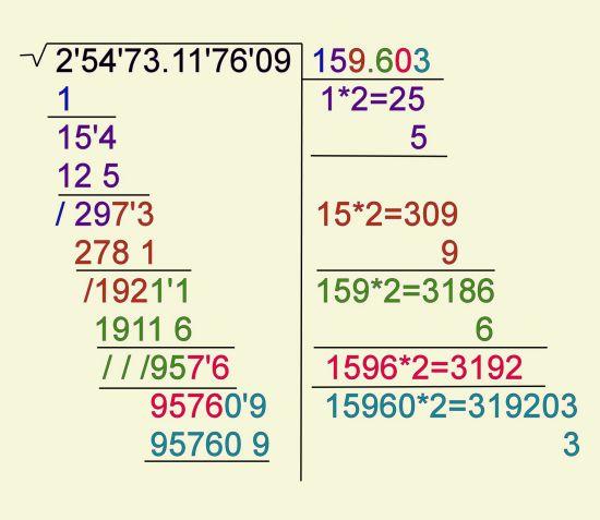 Raíz Cuadrada decimal