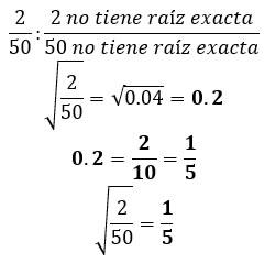 Raíz cuadrada inexacta de una fracción