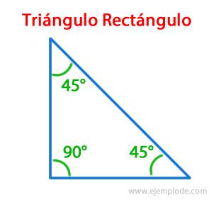 Ejemplo de Ángulo Recto en Triángulo Rectángulo