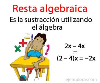 Con la resta algebraica sustraemos el valor de una expresión algebraica de otra.