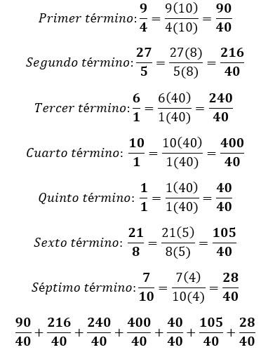 Fracciones con el mismo denominador