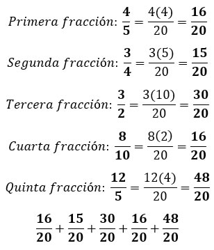Fracciones convertidas al mismo denominador