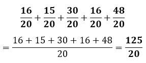 Acumulación de los numeradores