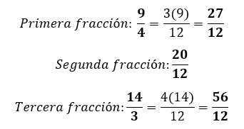 Fracciones convertidas al denominador común