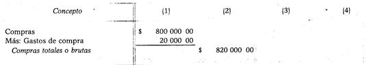 pyg2 ¿Es necesario llevar un registro contable de todo?
