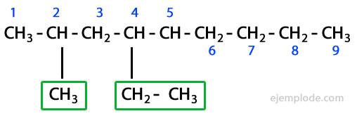 Fórmula desarrollada de 2-metil 4-etil 5-isobutilNonano