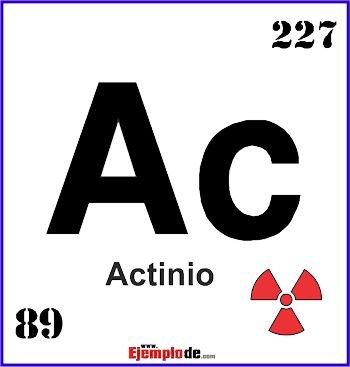 Características de los actínidos