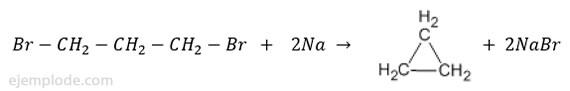Fórmula de las cicloparafinas