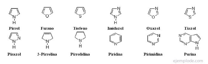 Compuestos Heterocíclicos
