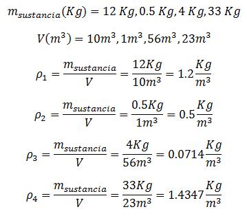 Ejercicios de Cálculo de Densidad Kg/m3