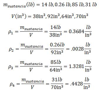 Ejercicios de Calculo de Densidad lb/in3