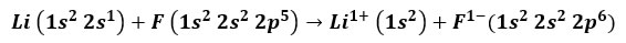 Fórmula enlace iónico