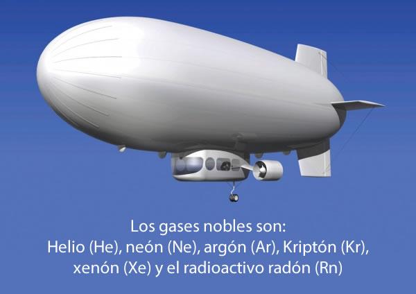 Características de los gases nobles