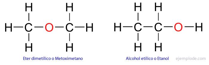Isomeros eter y etanol