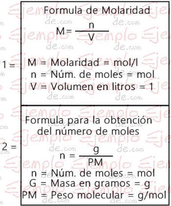 Ejemplo de molaridad - La domotica como solucion de futuro ...