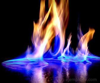 Monoxido de carbono en Combustión